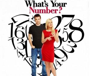 ur number